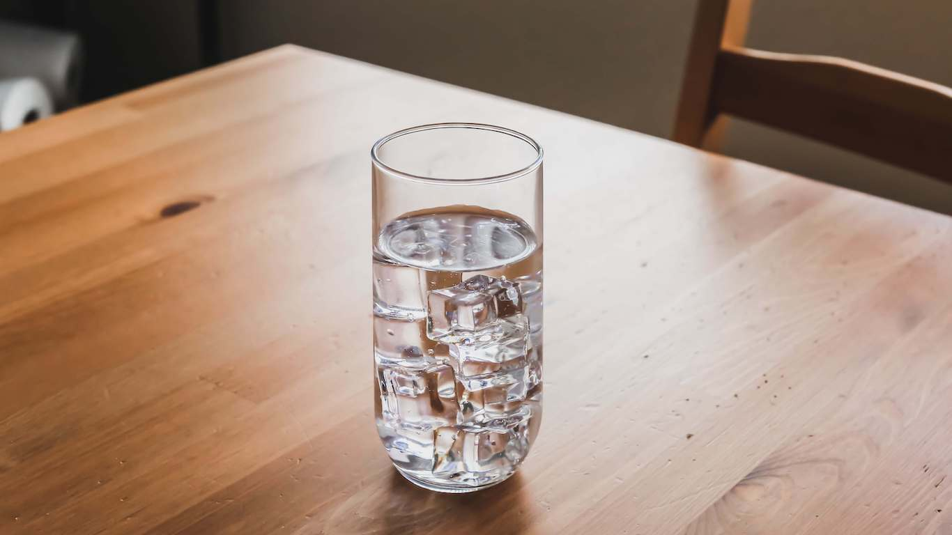 galss of water to help you lose weight